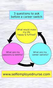 tutorial questions on entrepreneurship 42 best nursing ideas images on pinterest nurses nursing and
