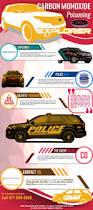 jm lexus guest bill of rights 41 best car fails images on pinterest car fails future car and