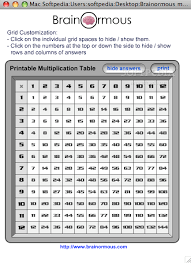 15 Multiplication Table Free Worksheets Times Tables Chart 1 15 Free Math Worksheets