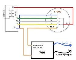 American Standard Freedom 90 Comfort R Trane Gas Furnace Wiring Diagram Facbooik Within American