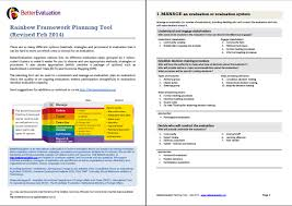 website evaluation report template decide which evaluation method to use better evaluation