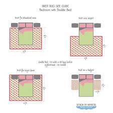 Area Rugs Sizes Interesting Area Rug Dimensions Size Chart Jamiafurqan Interior