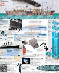 full sized replica of titanic begins taking shape in landlocked