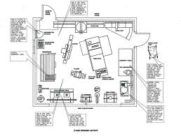 garage layouts design shop layout for a blade smith google search forged pinterest
