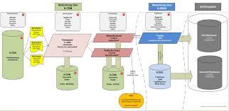 software architektur software architektur qalgo