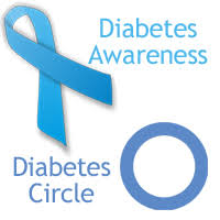 diabetes ribbon get well gifts diabetes hospital gift shop product catalog