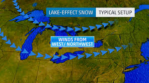 Weather Map Of Michigan by What Is Lake Effect Snow The Weather Channel