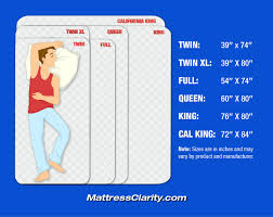 full bed compared to twin mattress twin size bed bed measurements full size mattress