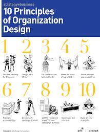 100 concept design definition 58 best coho concept design