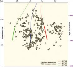 seismic response of the fractured and faulted granite of soultz