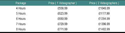 wedding videography prices photography uk qwerkbox productions videography