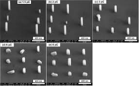 groupe zannier si e social selective area growth of inas nanowires from sio2 si 1 1 1