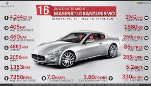 maserati hyderabad 16 quick facts about maserati granturismo infographics