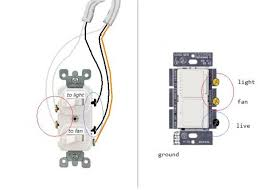 wiring diagram for dual light switch u2013 the wiring diagram