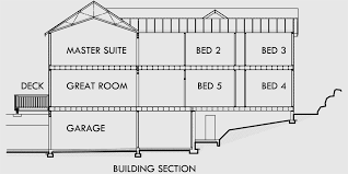 Sloping Lot House Plans Sloping Lot House Plans House Plans With Side Garage Narrow Lot