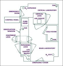 Lab Floor Plan Plan Of The Anaerobic Laboratory