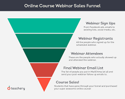 how i made 32 680 with an online course and how you can too