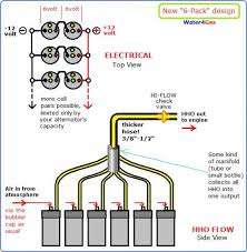 29 best hho generator images on pinterest generators hydrogen