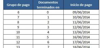 www anses calendario pago a jubilados pensionados 2016 adelanta el aguinaldo a jubilados