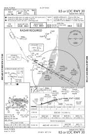 Miami International Airport Map by Miami International Airport Approach Plates Nycaviationnycaviation