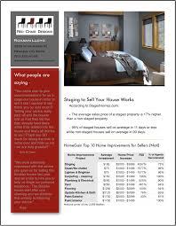 rowland home team our real estate marketing services for denver