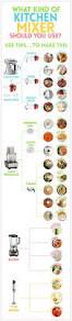 Kitchenaid Mixer Accessories by 25 Best Kitchenaid Mixer Parts Ideas On Pinterest Kitchen Aid