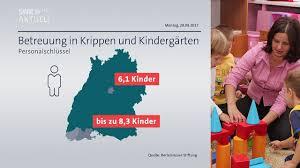 Kindergarten Baden Baden Bertelsmann Studie Baden Württemberg Bei Kinderbetreuung Spitze