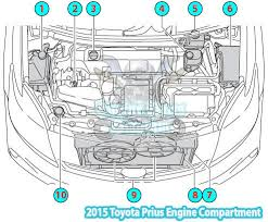 engine diagram rav4 engine wiring diagrams instruction