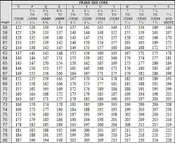 picture height coast guard weight requirements at a glance military com
