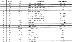 subaru wiring diagram color codes wiring diagram and schematic