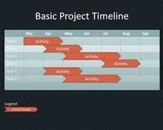 partner development powerpoint timeline is a free powerpoint