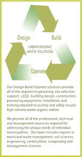 sustainable building solutions 100 sustainable building solutions building green futures