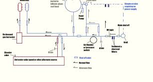 smart placement home plumbing diagram ideas kaf mobile homes 12868