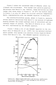 critical solution temperature big chemical encyclopedia