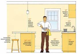 what is the height of a standard kitchen base cabinet elements of a kitchen design cabinet refacing tallahassee