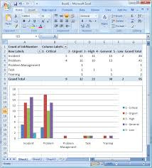 Kpi Report Template Excel Helpdesk And Service Desk Reports Metrics And Kpi