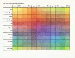 best 25 color mixing ideas on pinterest color mixing chart