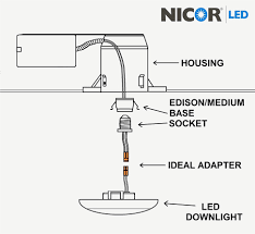 wiring downlights management information systems exle
