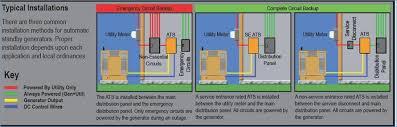 winco asco 200 automatic transfer switch for winco generators