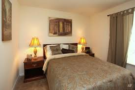 Comfort Suites Four Seasons Greensboro Four Seasons Town Homes Greensboro Nc Apartment Finder