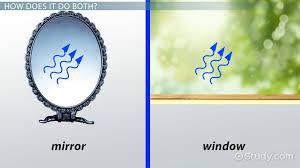 properties of light lesson for kids video u0026 lesson transcript