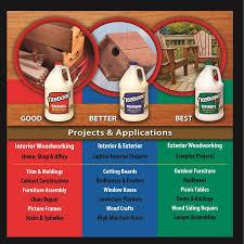 best glue for cabinet repair titebond 8 oz iii ultimate wood glue