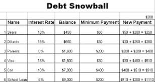 10 best images of snowball dave ramsey budget forms dave ramsey