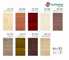 Laminate Flooring Association Laminated Flooring Astonishing Laminate Wood Floors In Kitchen