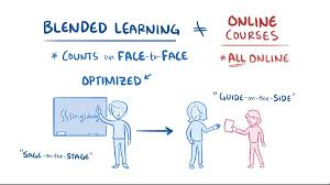 blended learning wikipedia
