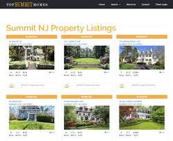 custom branded idx integrated responsive real estate website