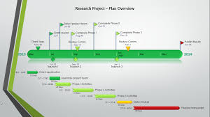 Timeline Template Excel Timeline Maker For Grant Managers Grant Application Software