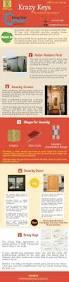 lexus used perth 41 best krazy keys infographics images on pinterest infographics