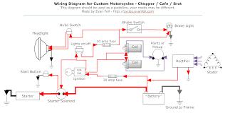mini chopper wiring schematics mini cooper wiring diagram