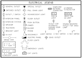 electrical totalconstructionhelp